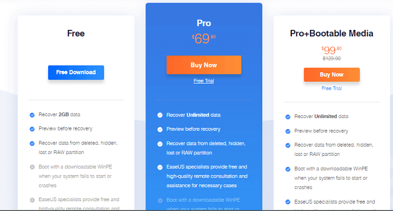 pricing of easeus data wizard