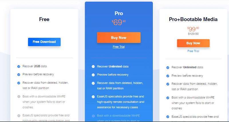 EaseUS pricing