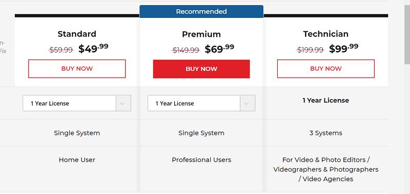 Stellar repair for video pricing